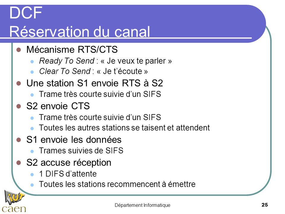DCF Réservation du canal