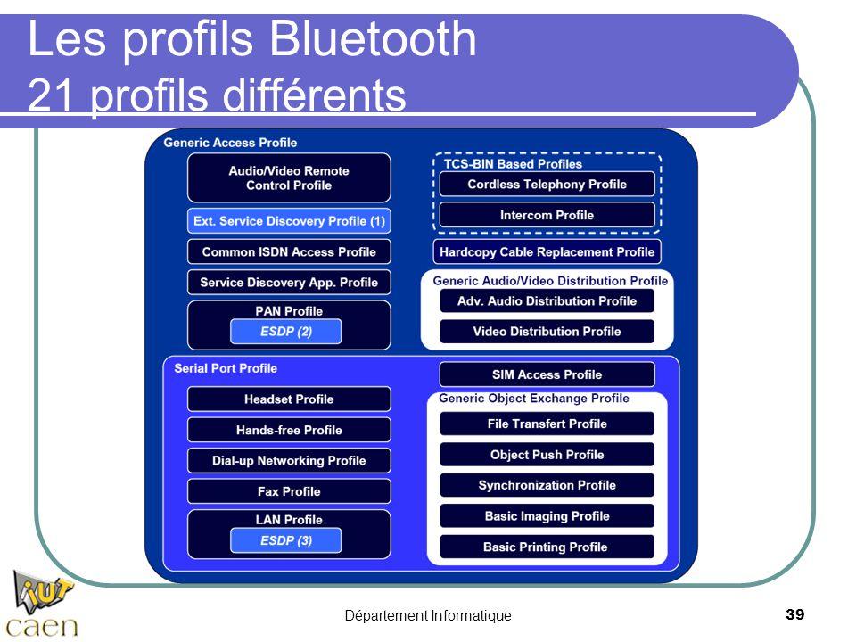 Les profils Bluetooth 21 profils différents