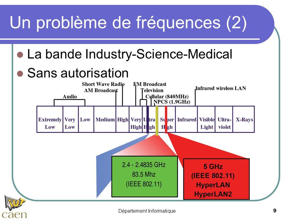 Un problème de fréquences (2)