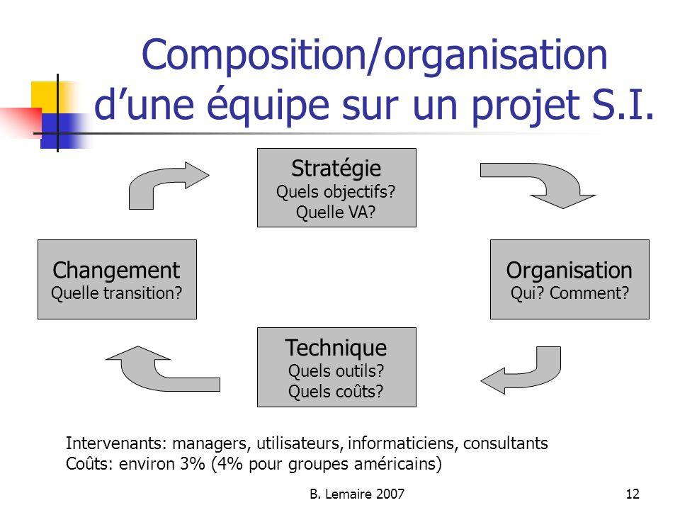 Composition/organisation d'une équipe sur un projet S.I.