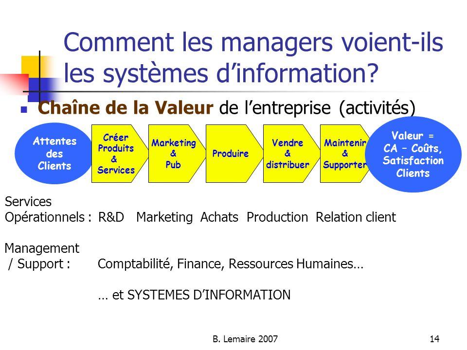 Comment les managers voient-ils les systèmes d'information