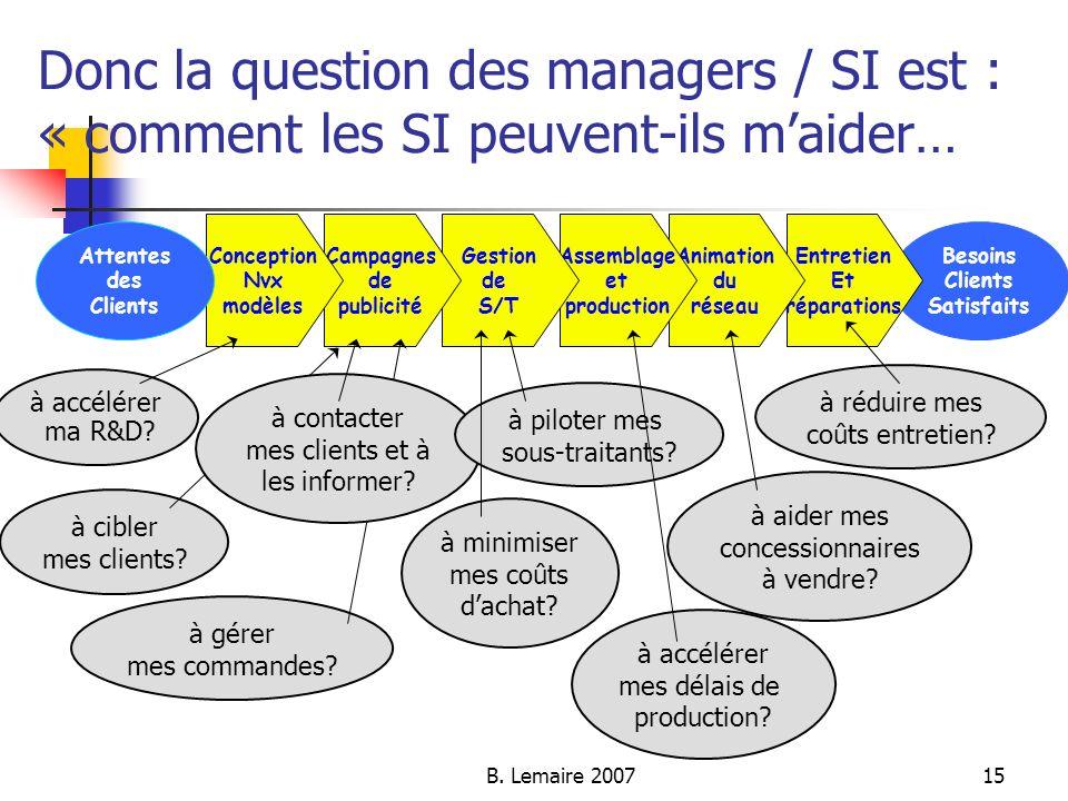 Donc la question des managers / SI est : « comment les SI peuvent-ils m'aider…