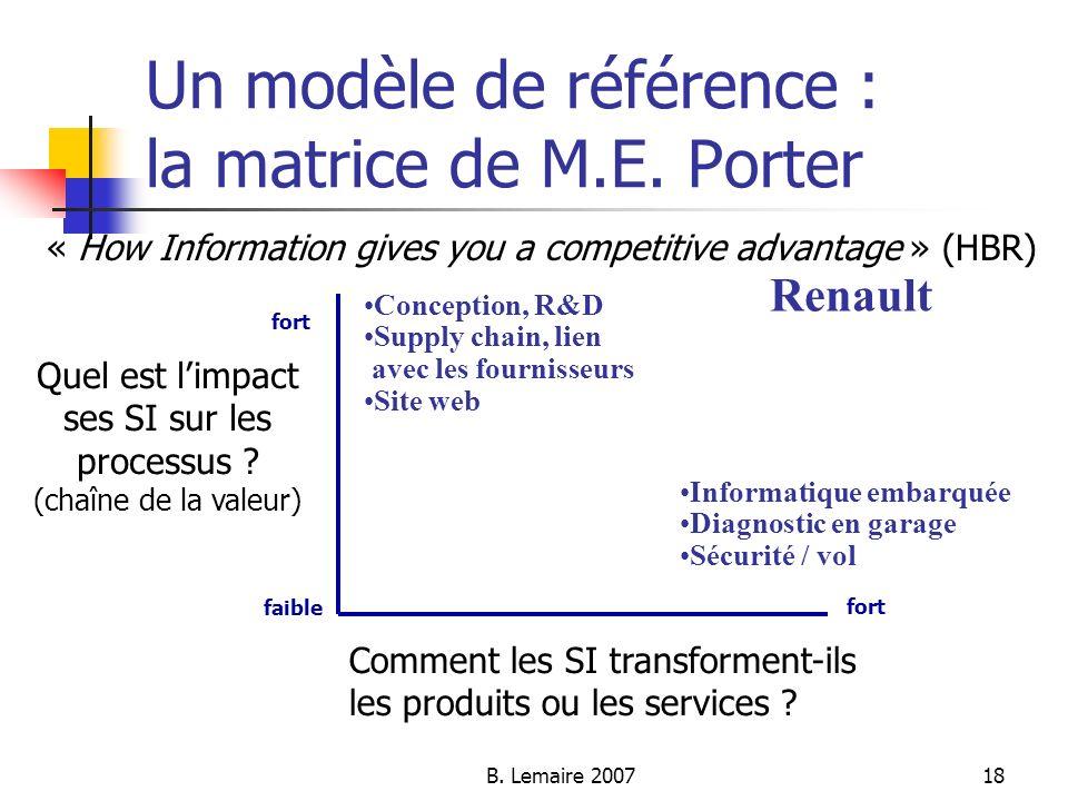 Un modèle de référence : la matrice de M.E. Porter