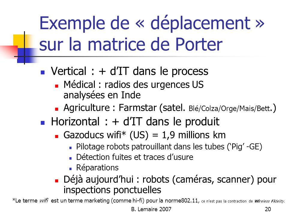 Exemple de « déplacement » sur la matrice de Porter