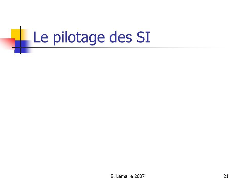 Le pilotage des SI B. Lemaire 2007