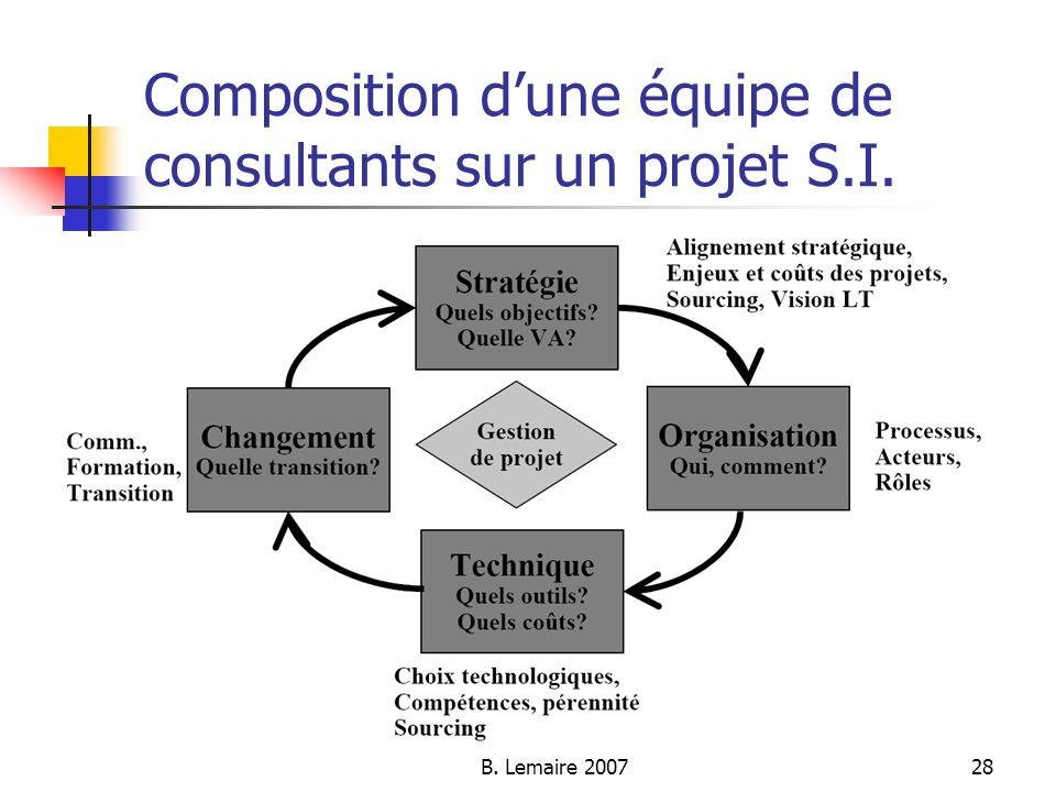 Composition d'une équipe de consultants sur un projet S.I.