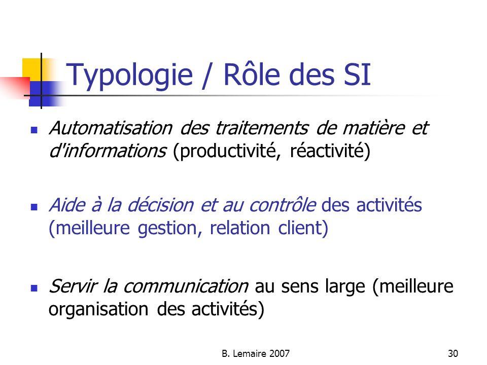Typologie / Rôle des SI Automatisation des traitements de matière et d informations (productivité, réactivité)