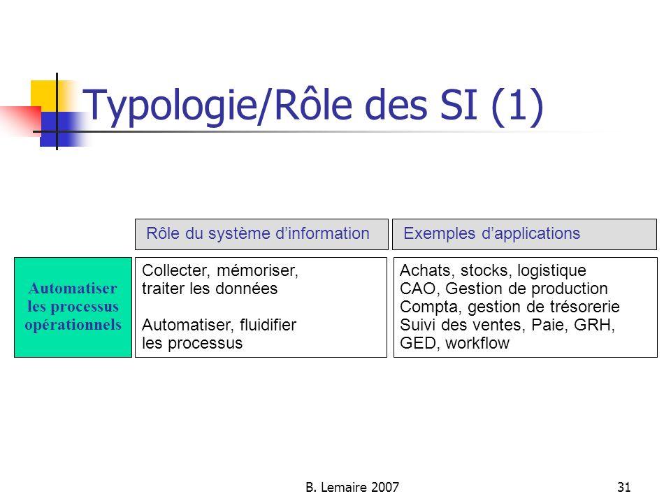 Typologie/Rôle des SI (1)