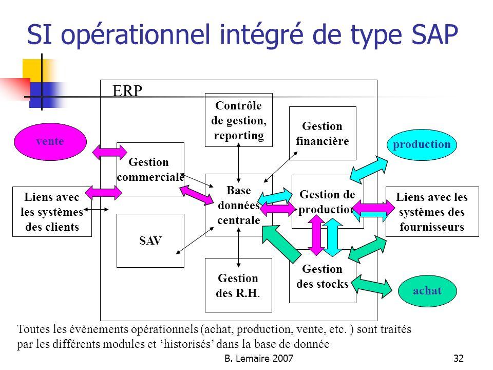 SI opérationnel intégré de type SAP