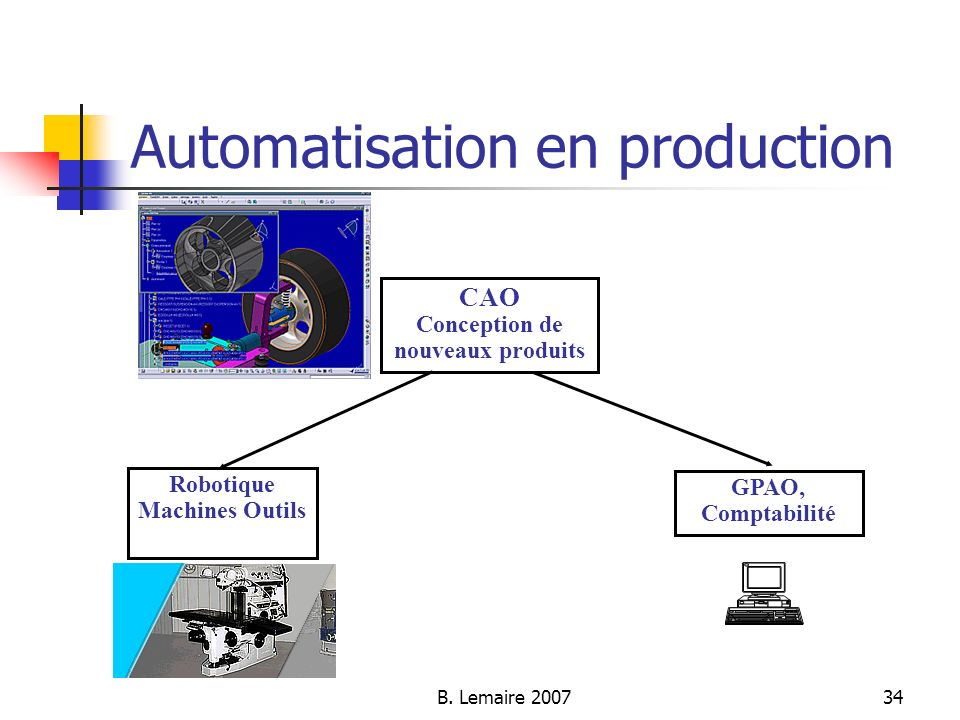 Automatisation en production
