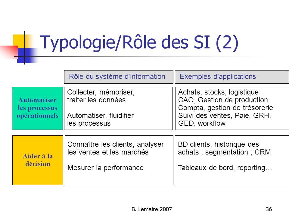 Typologie/Rôle des SI (2)