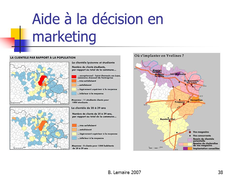 Aide à la décision en marketing