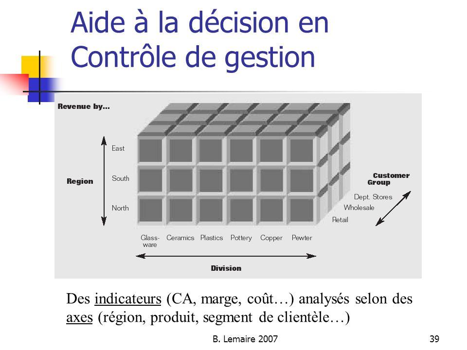 Aide à la décision en Contrôle de gestion
