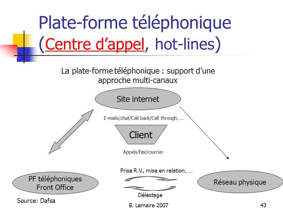 Plate-forme téléphonique (Centre d'appel, hot-lines)