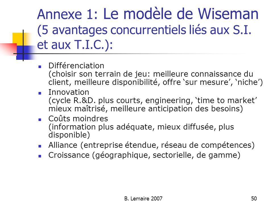 Annexe 1: Le modèle de Wiseman (5 avantages concurrentiels liés aux S