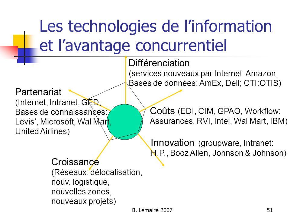 Les technologies de l'information et l'avantage concurrentiel