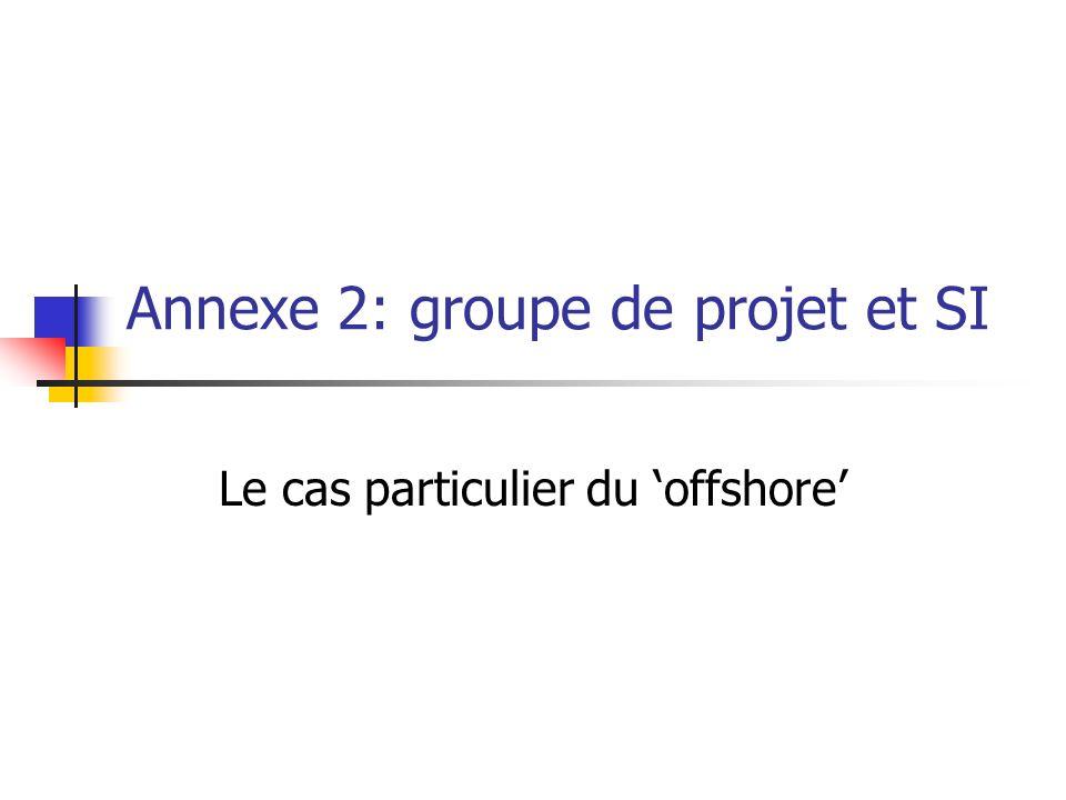 Annexe 2: groupe de projet et SI