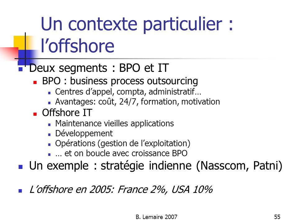 Un contexte particulier : l'offshore
