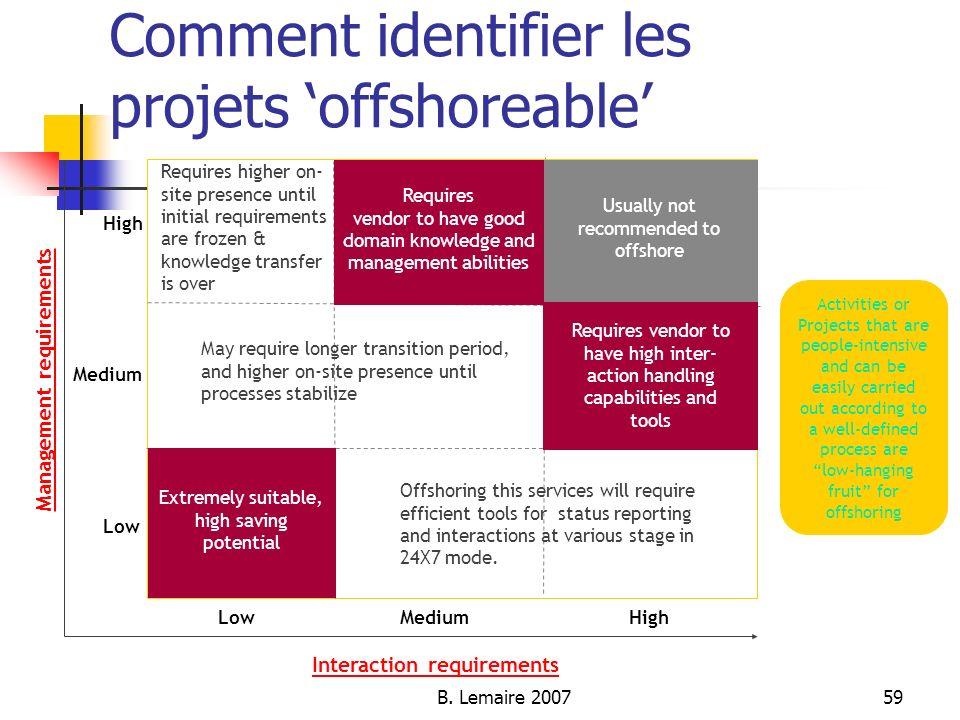 Comment identifier les projets 'offshoreable'