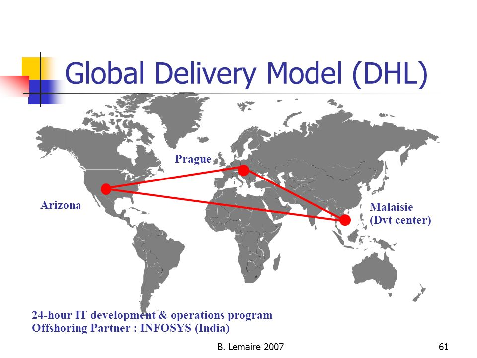Global Delivery Model (DHL)