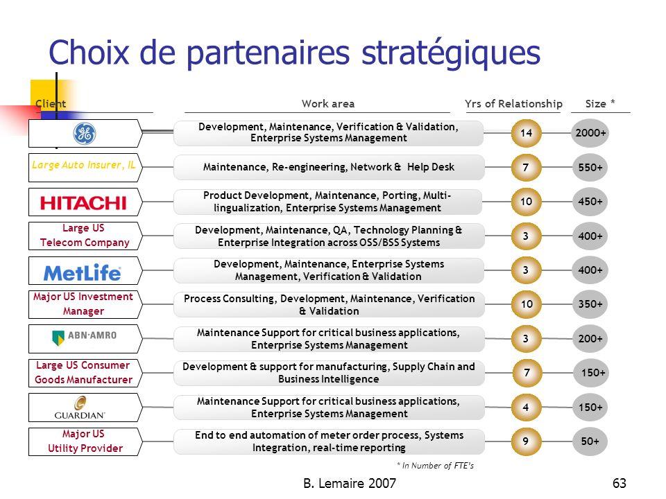 Choix de partenaires stratégiques