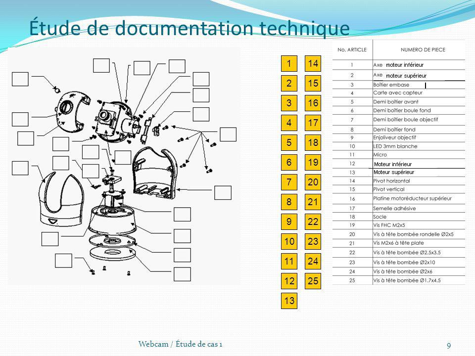 Étude de documentation technique