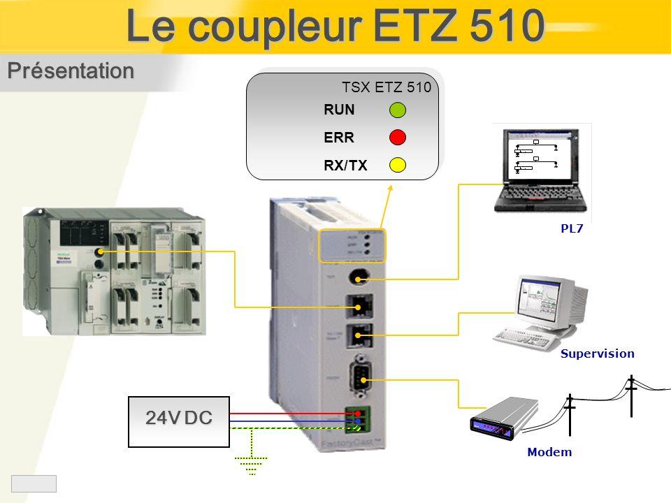 Le coupleur ETZ 510 Présentation 24V DC TSX ETZ 510 RUN ERR RX/TX PL7