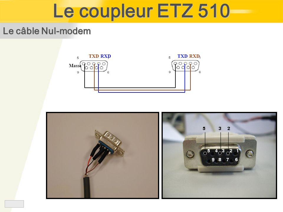 Le coupleur ETZ 510 Le câble Nul-modem TXD RXD RXD TXD Masse