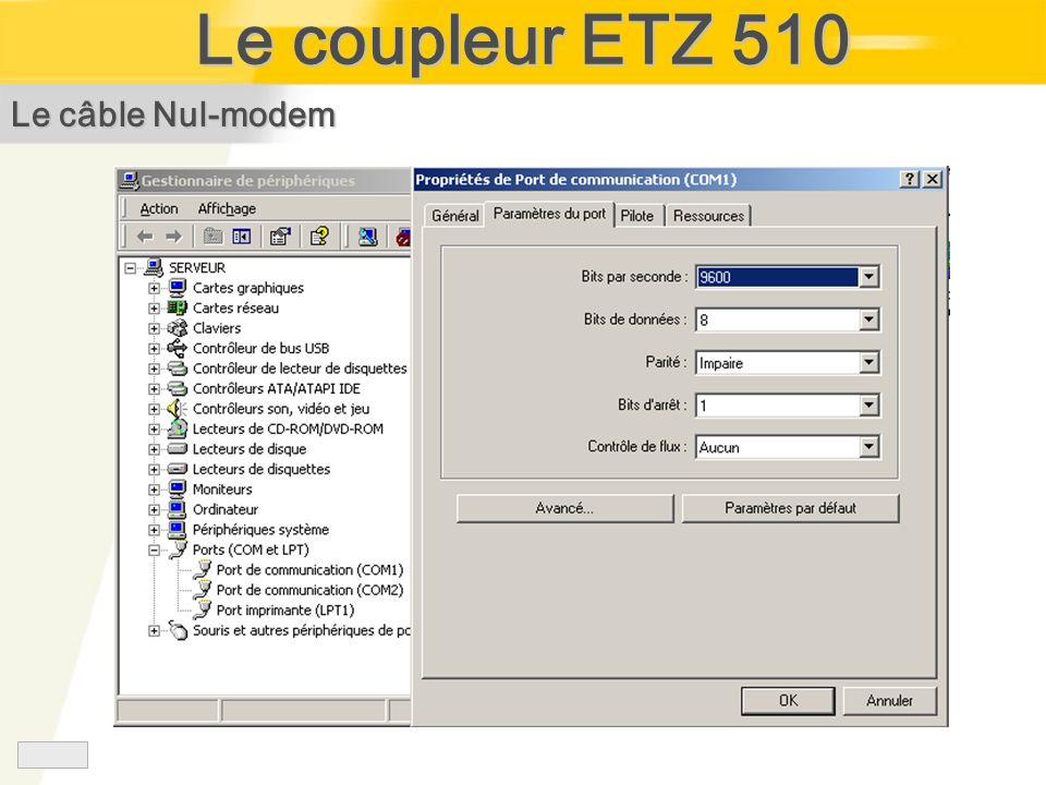 Le coupleur ETZ 510 Le câble Nul-modem
