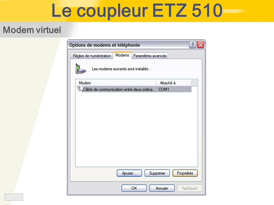 Le coupleur ETZ 510 Modem virtuel