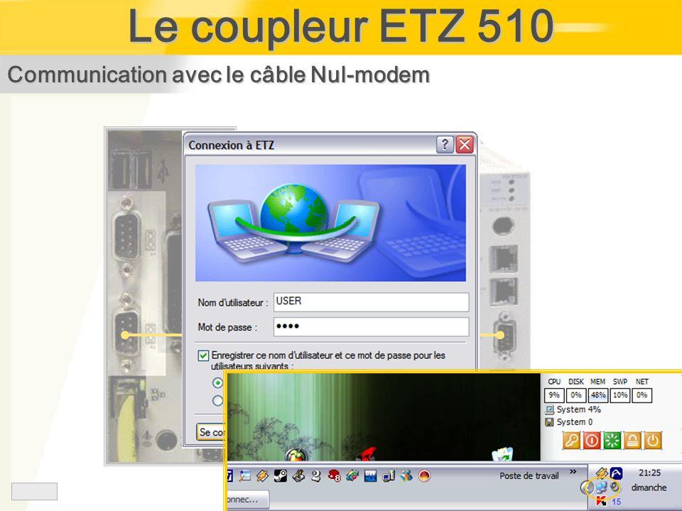Le coupleur ETZ 510 Communication avec le câble Nul-modem