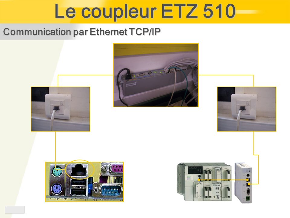 Le coupleur ETZ 510 Communication par Ethernet TCP/IP