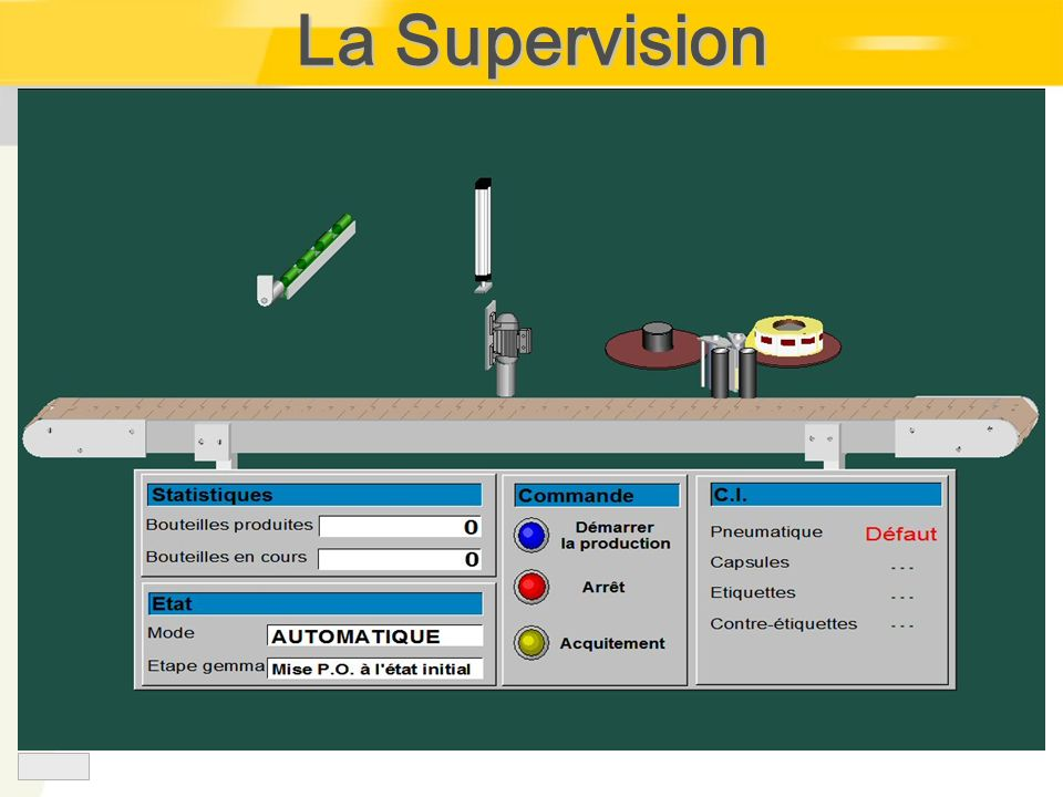 La Supervision