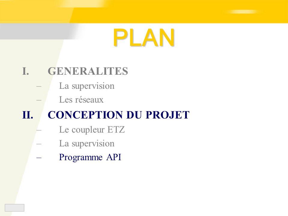 PLAN GENERALITES CONCEPTION DU PROJET La supervision Les réseaux