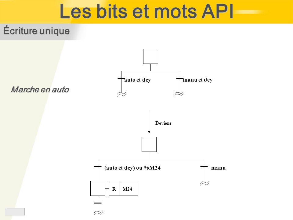 Les bits et mots API Écriture unique Marche en auto auto et dcy