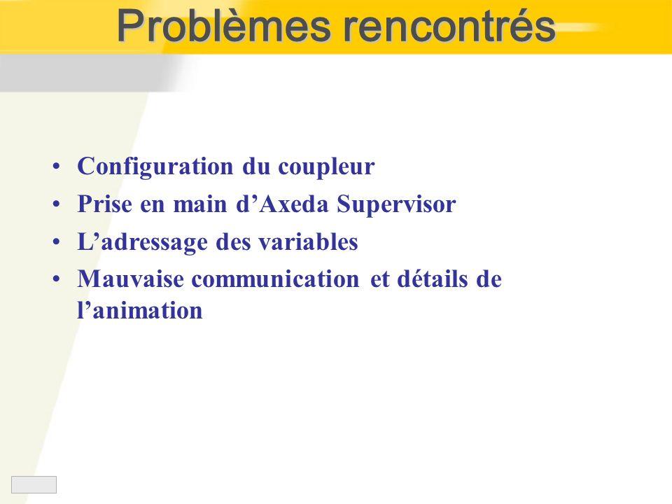 Problèmes rencontrés Configuration du coupleur