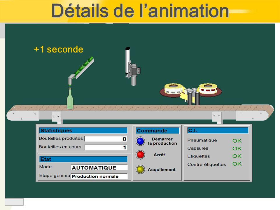 Détails de l'animation
