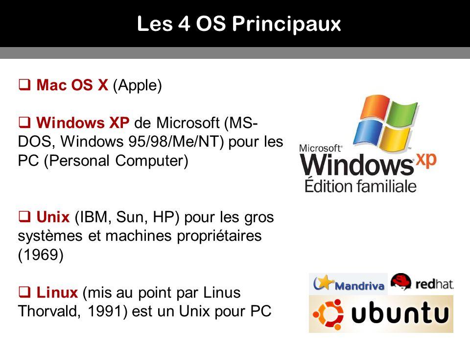 Les 4 OS Principaux Mac OS X (Apple)