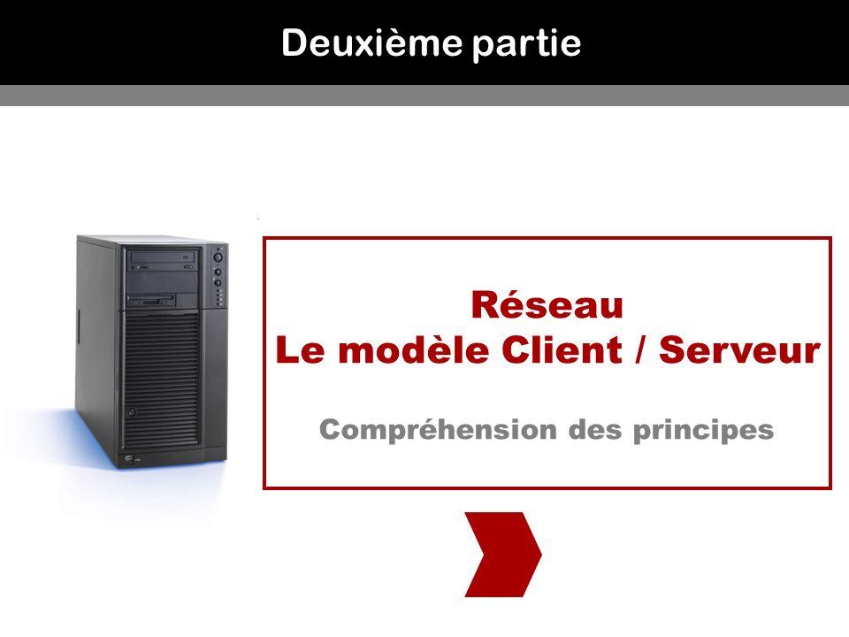 Le modèle Client / Serveur