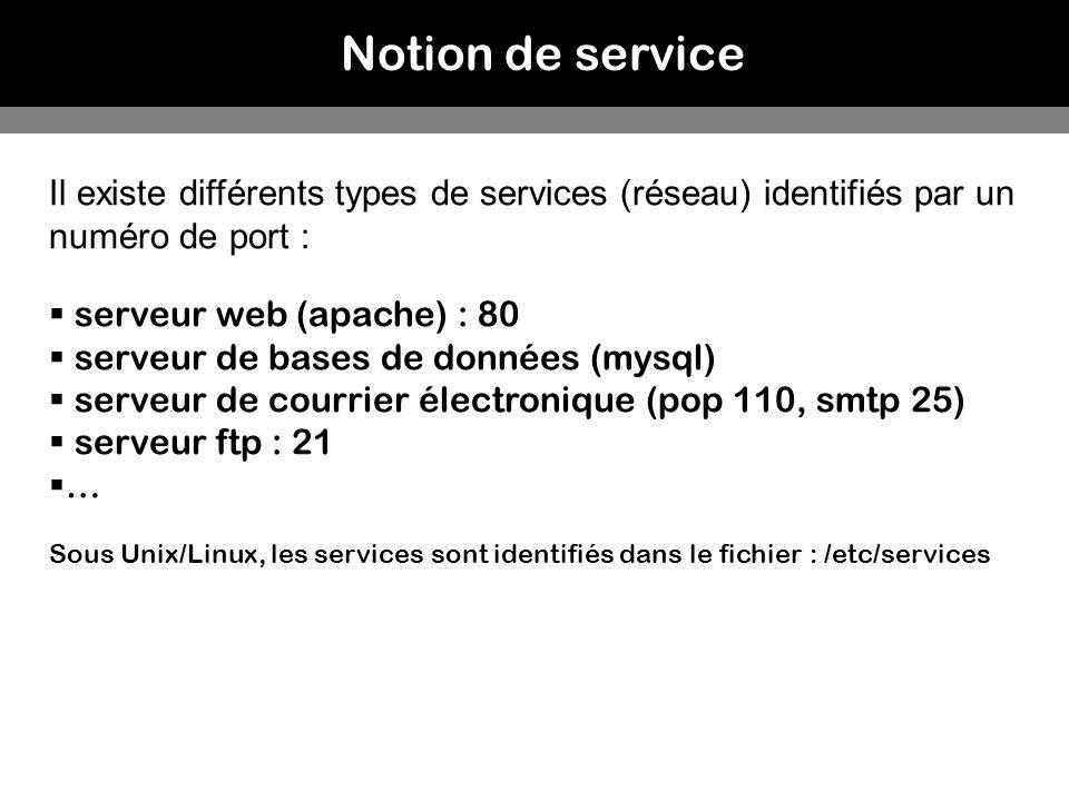 Notion de service Il existe différents types de services (réseau) identifiés par un numéro de port :