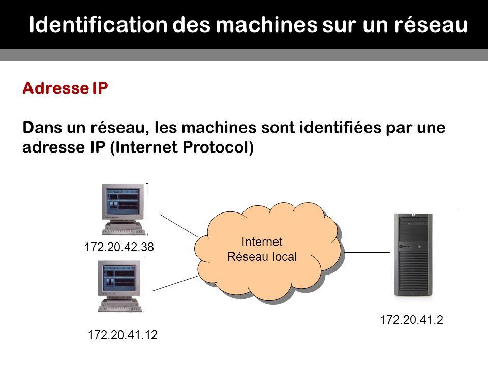Identification des machines sur un réseau