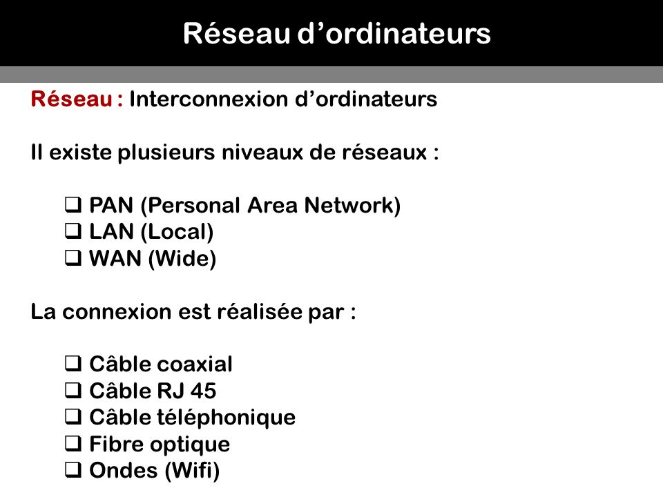 Réseau d'ordinateurs Réseau : Interconnexion d'ordinateurs