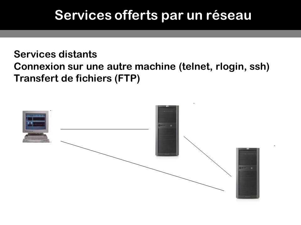 Services offerts par un réseau