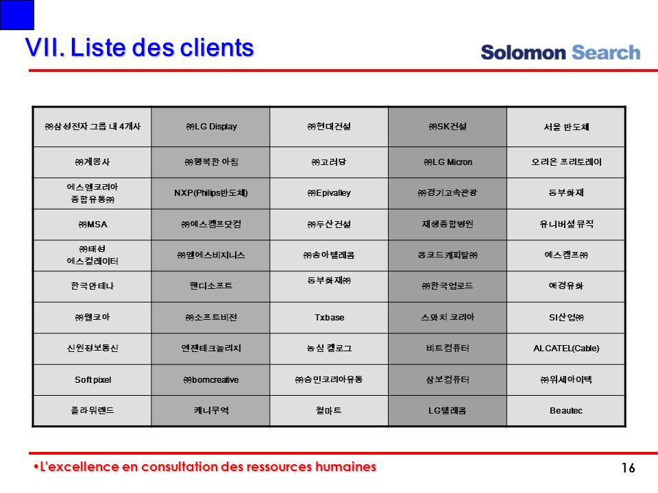 VII. Liste des clients ㈜삼성전자 그릅 내 4개사. ㈜LG Display. ㈜현대건설. ㈜SK건설. 서울 반도체. ㈜계몽사. ㈜행복한 아침. ㈜고려당.