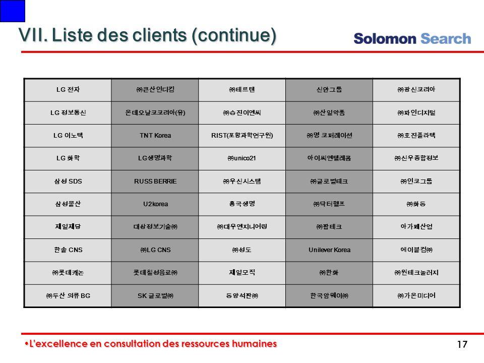 VII. Liste des clients (continue)