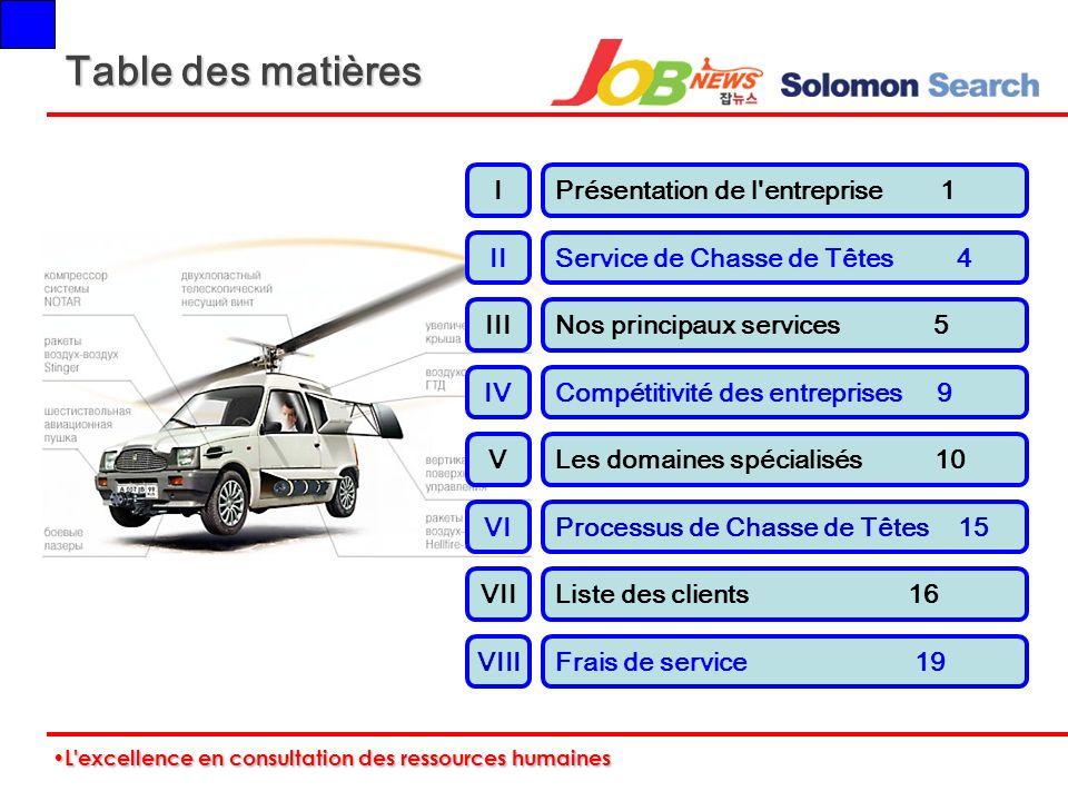 Table des matières I Présentation de l entreprise 1 II
