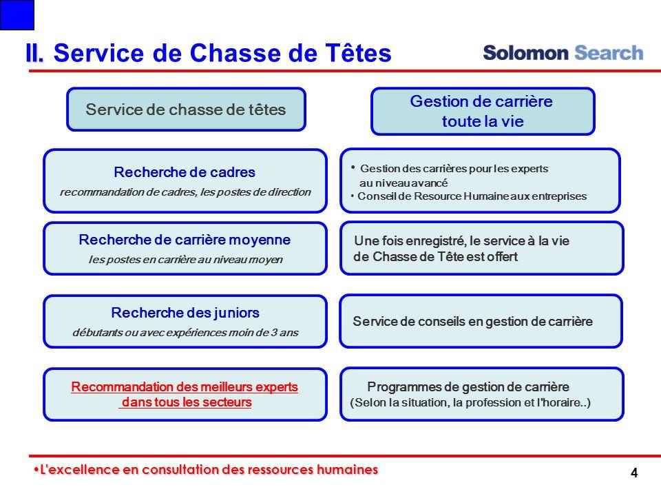II. Service de Chasse de Têtes