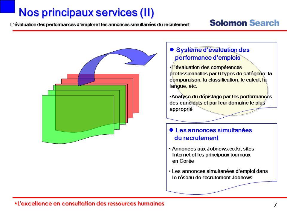 Nos principaux services (II)