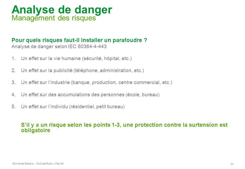 Analyse de danger Management des risques