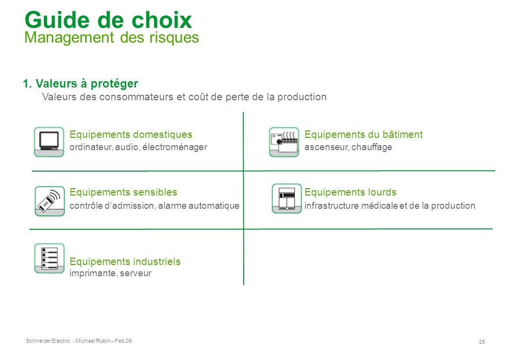 Guide de choix Management des risques